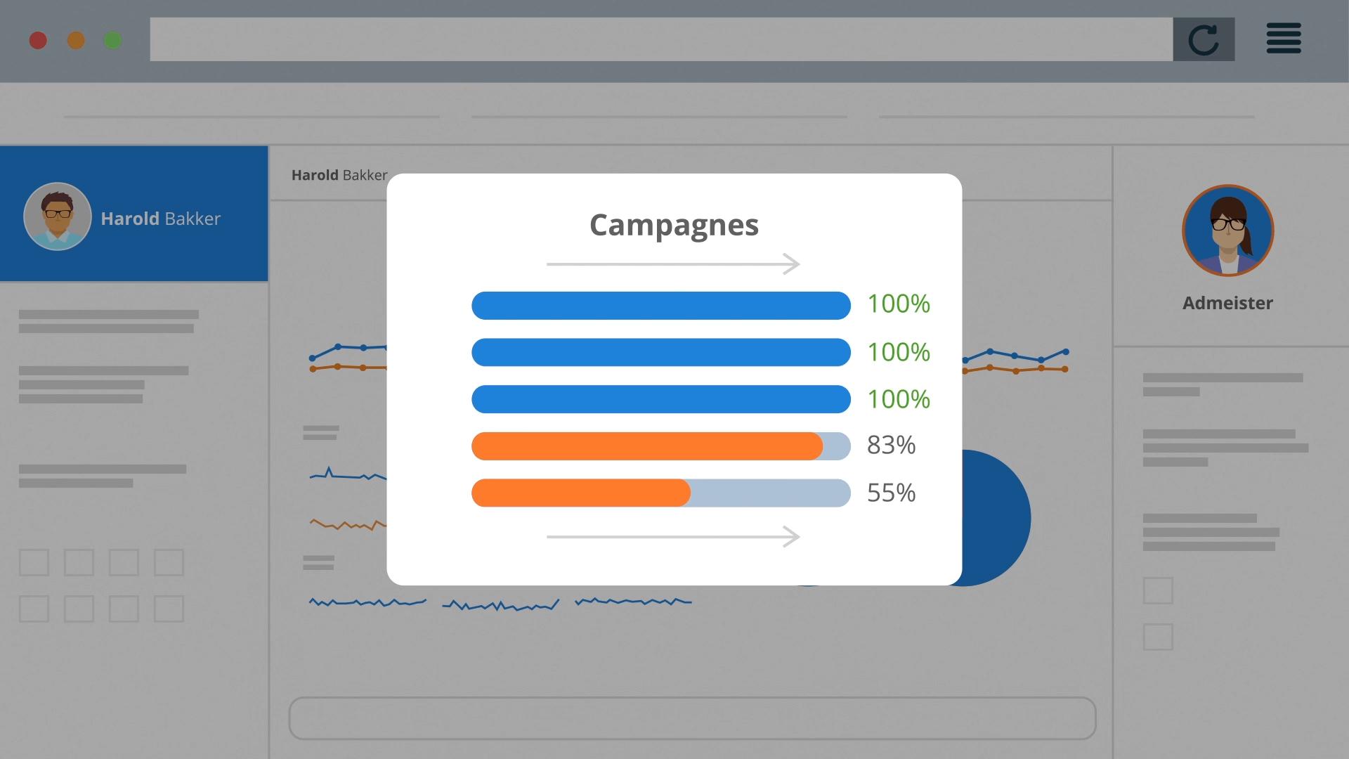 Persoonlijke campagnemanager