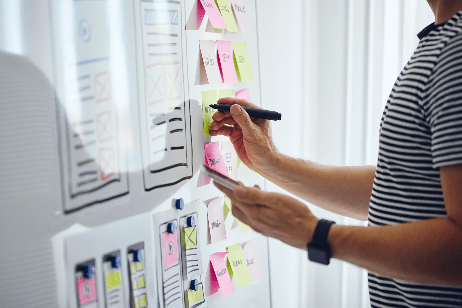 Whiteboard uitwerking online marketingstrategie